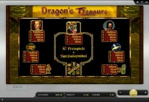 dragons-treasure-gewinntabelle